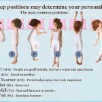 Sleep Position May Reveal Your Personality